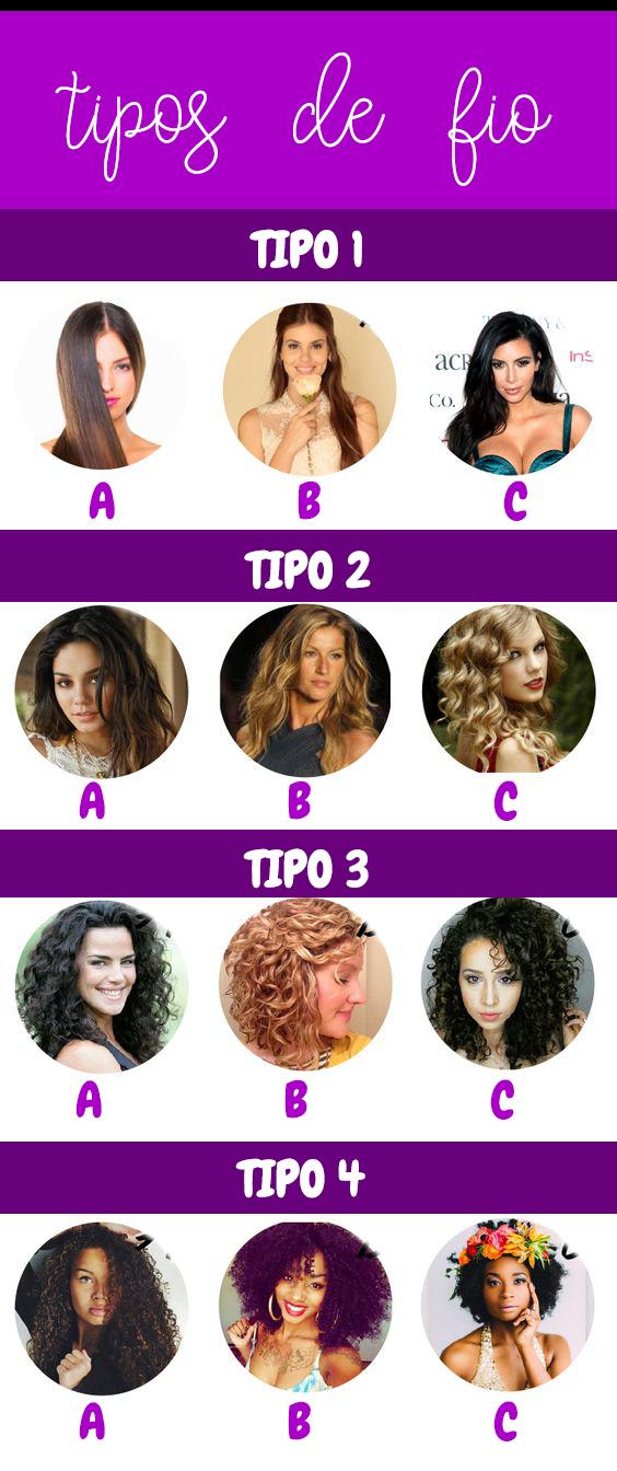 dcc7e5129 1,2,3,4 Você sabe qual o seu tipo de cabelo? | #LoucasPorCabelo