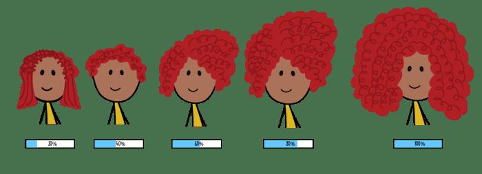 5 dicas essenciais para passar pela transição capilar + BÔNUS